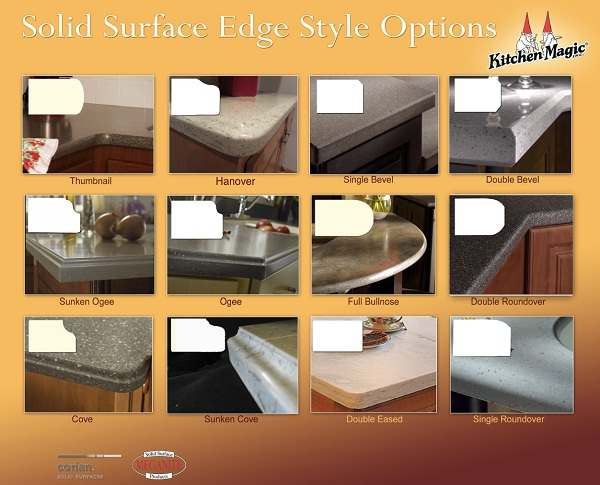 Countertop Cost Comparison Chart : Download our countertop comparison chart and compare the features of ...